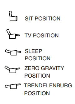 WiseLift seating positions
