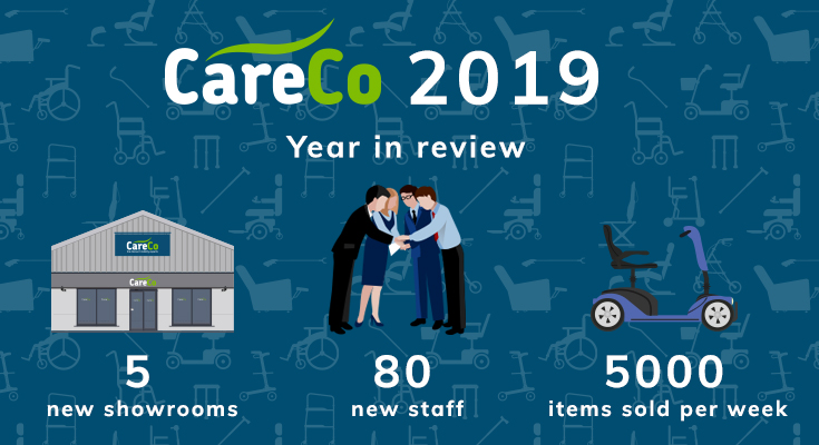 CareCo 2019 Year in Review